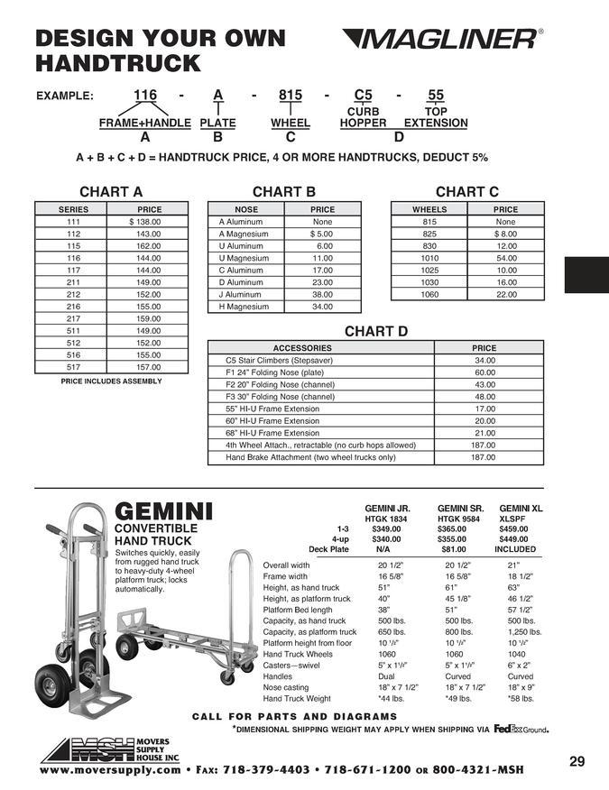 gemini handtrucks - magliner  magline convertible hand truck