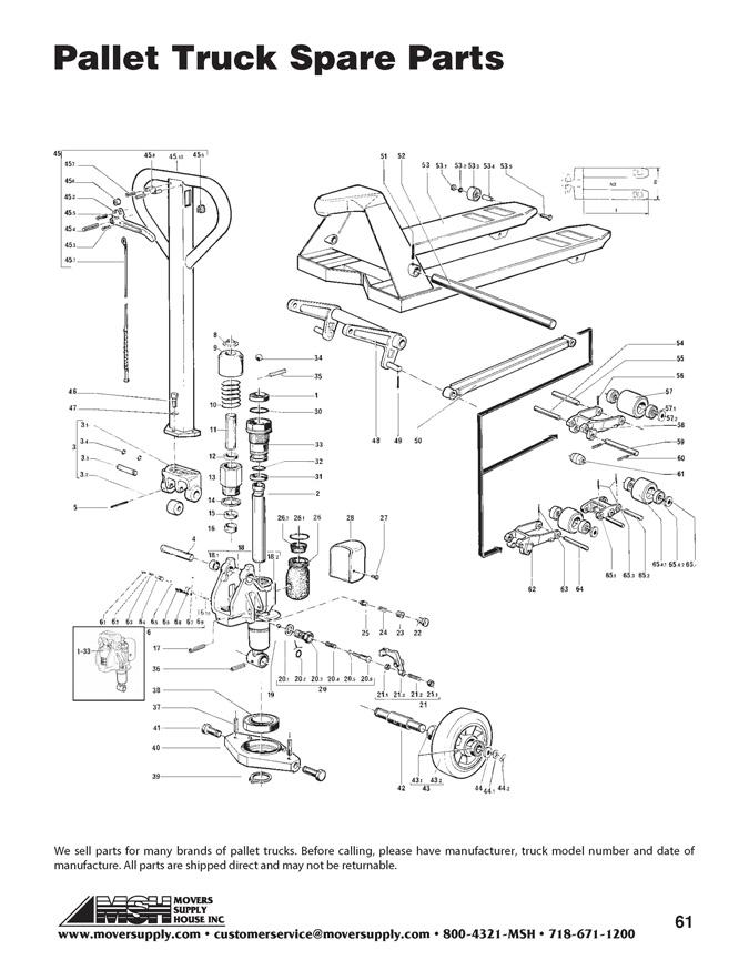 blue giant pallet jack parts manual