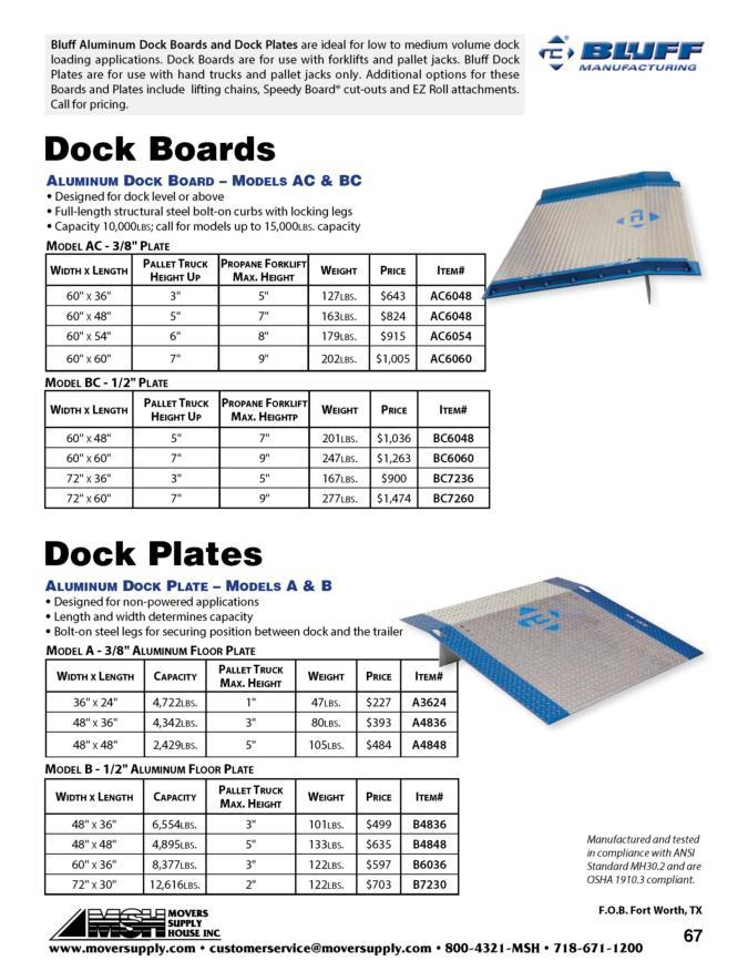 Dock Boards  U0026 Dock Plates