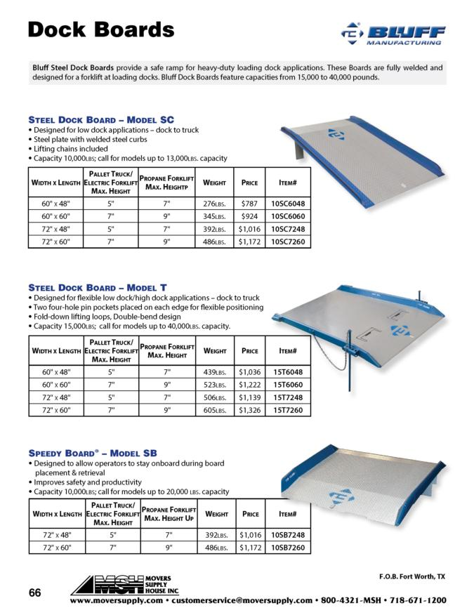 Dockboards, Dock Boards, MAGLINER, bluff, bluff manufacturing, aluminum dockboards, aluminum and steel dock boards, ac5436, ac5448, ac5460, ac6036, ac6048, ac6060, speedy board, model SB,  model T, model SC, bc6036, bc6048, bc6060, bc7236, bc7248, bc7260